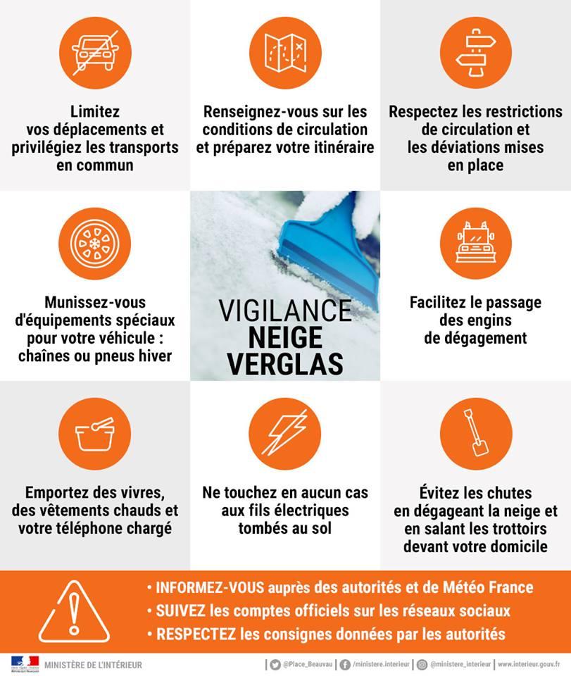 Message d'alerte sur la mise en vigilance de niveau orange pour neige-verglas